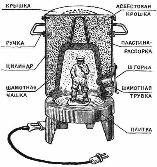 Муфельная печь - схема
