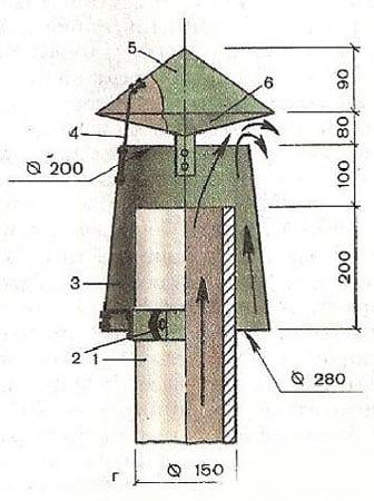 Расчет дефлектора григоровича для дымохода сэндвич дымоход 110 купить