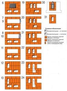 Голландка - схема кладки
