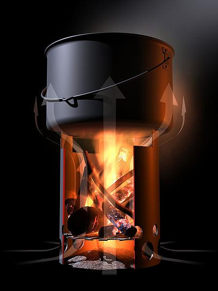 Как работает походная печь