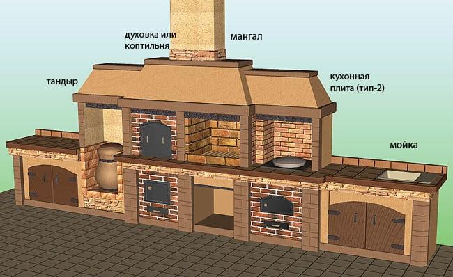 Схема печи-барбекю
