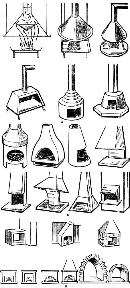 Как сделать декорацию камина своими руками