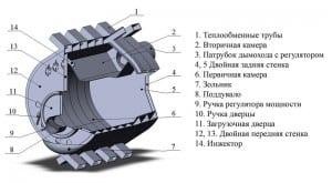 печь булерьян - схема агрегата