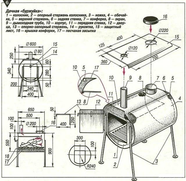 Барбекю из бочки своими руками чертежи и фото пошаговая инструкция