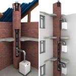 Дымоходы и вентканалы