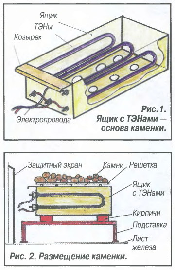 Электрические печи для саун своими руками
