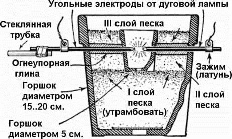 Как собрать электродуговую печь из горшков