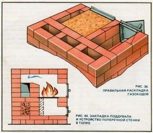 Почему дымит печь в бане?