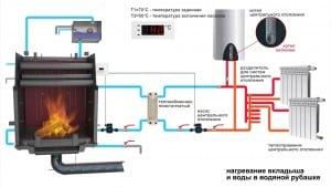 Подключение топки с водяным контуром к системе отопления с газовым котлом