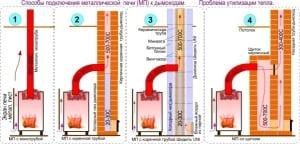 Схема подключения дымохода