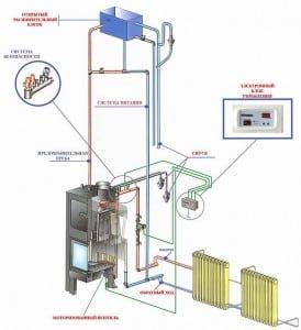 Схема подключения теплообменника к печи