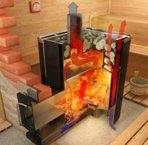 Защита стены от нагревания