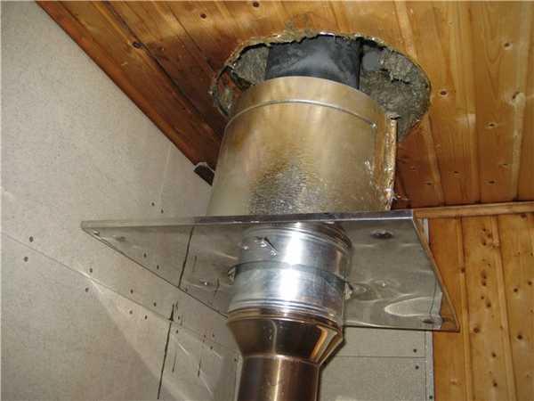 Как сделать проход трубы дымохода через потолок бани