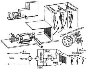 Электрическая коптильня схема