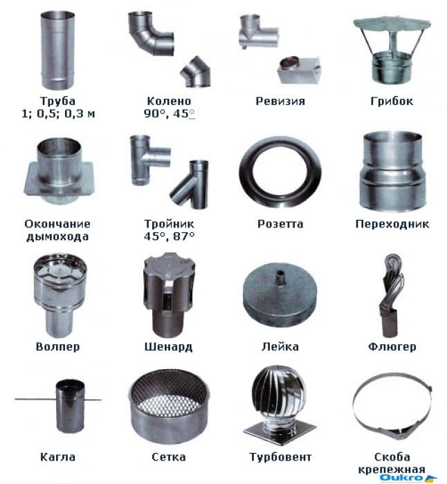 Элементы стального дымохода