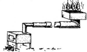 Коптильня, где дымогенератором служит печь типа «буржуйка»