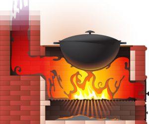 Мангал-печь с казаном