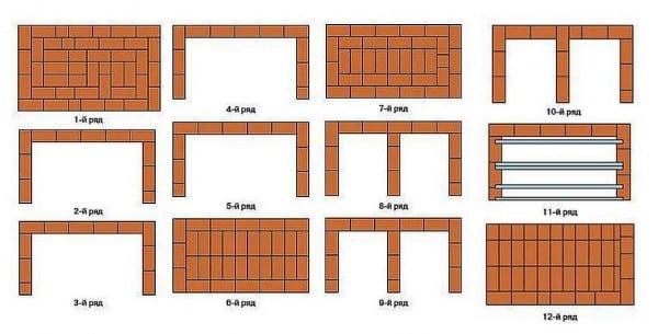 Как сложить мангал из кирпича своими руками: чертежи, фото и инструкция