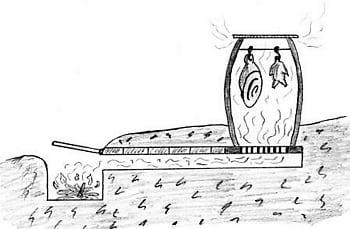 Схема коптильня холодного копчения