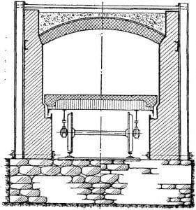 Схема туннельной печи в разрезе