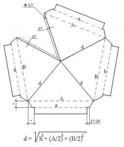 Схема вырезки из листа металла