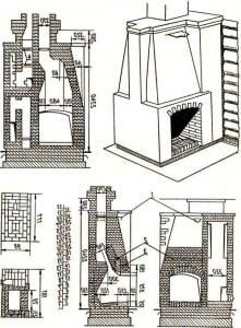 Схемы английского камина