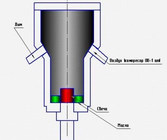 Вариант схемы дымогенератора