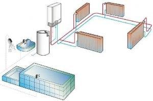 Автономное отопление схема