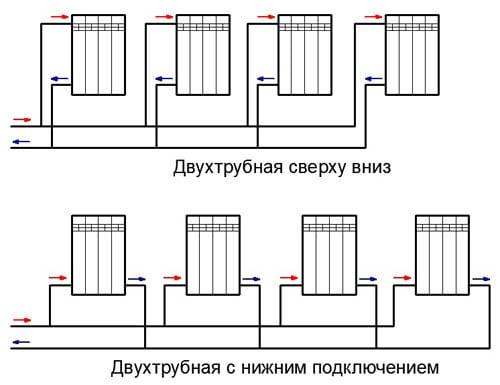 Двухтрубная система с нижним подключением