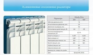 Характеристики алюминиевого радиатора