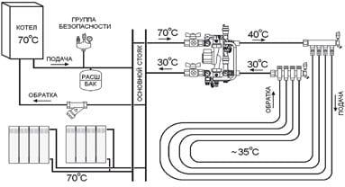 Комбинированная система отопления схема