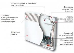 Конвекторные радиаторы отопления схема конструкции