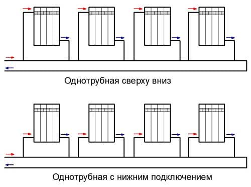 Однотрубная система с нижним подключением