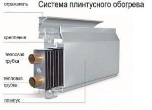 Плинтусный радиатор отопления схема