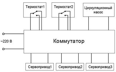 Схема подключения нескольких радиаторов