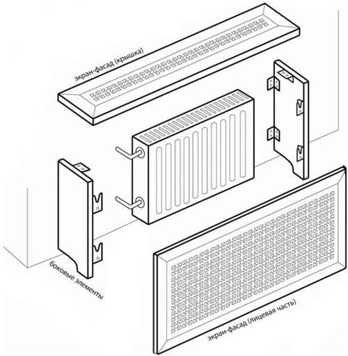 Схема сборки экрана для батареи