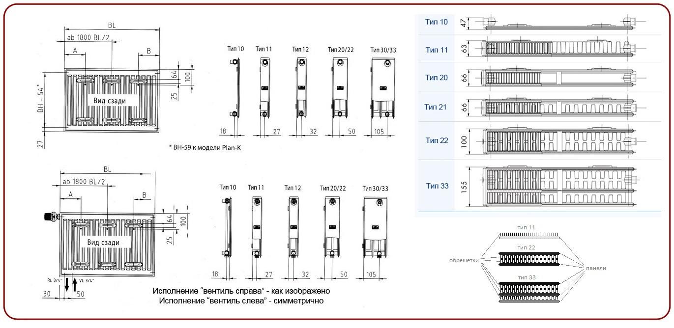 Стальные радиаторы отопления отличия моделей