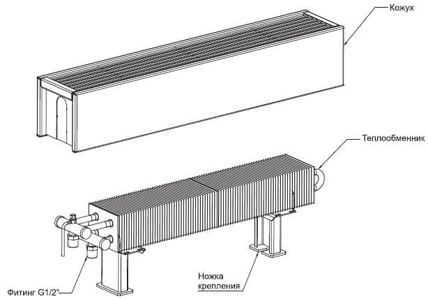 Устройство напольного водяного конвектора
