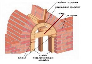 кладка арки и свода схема