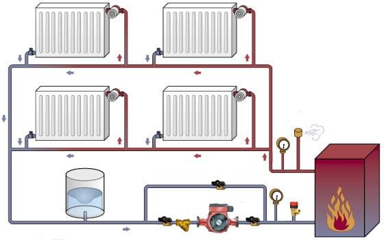 однотрубная система отопления схема подключения