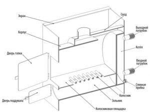 Печка для бани из трубы
