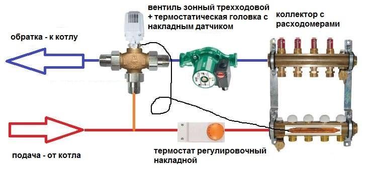Наглядная схема подключения клапана для котла