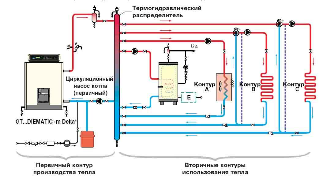 Полная схема отопления котлом в частном доме