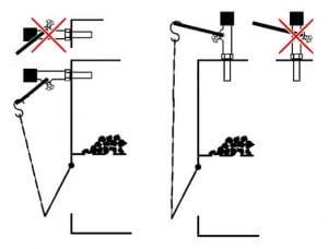 Правила установки регулятора тяги