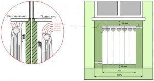Правильная установка алюминиевого радиатора