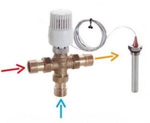 Принцип работы смесительного клапана для котла