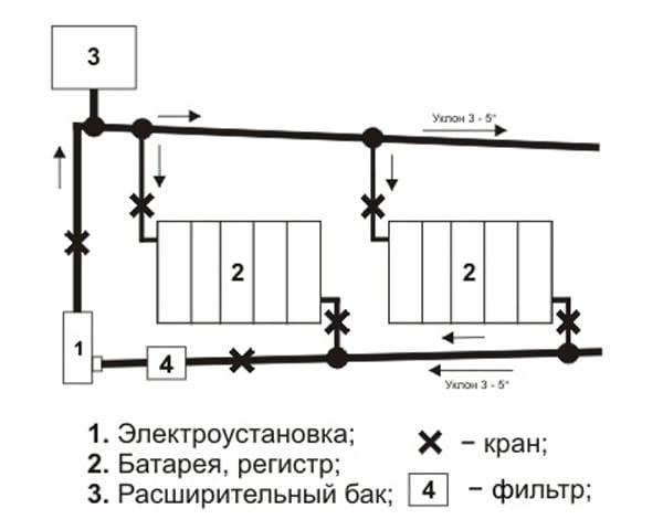 Простая схема подключения с использованием электрокотла