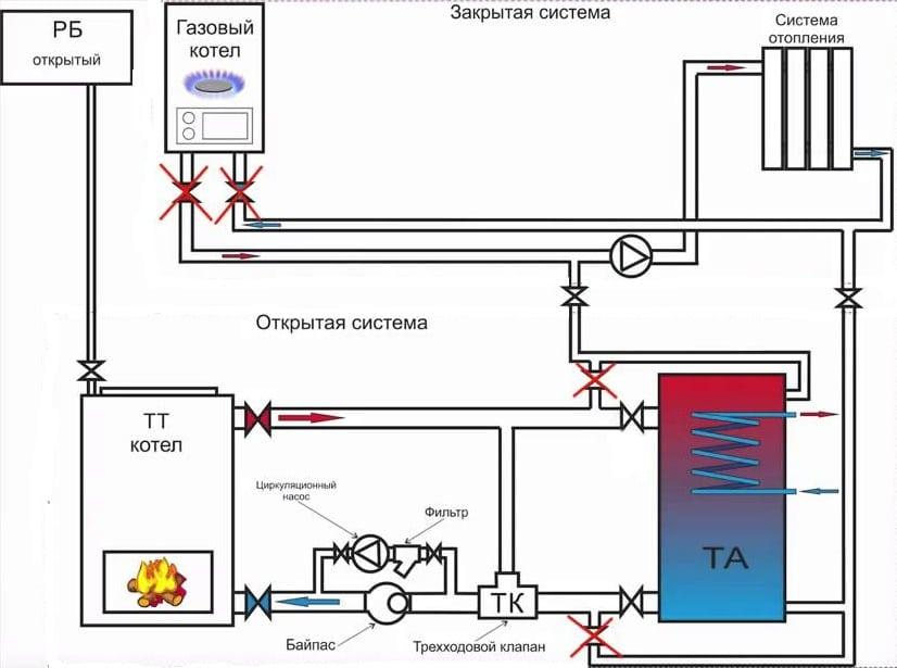 Схема подключения двух котлов в одну систему