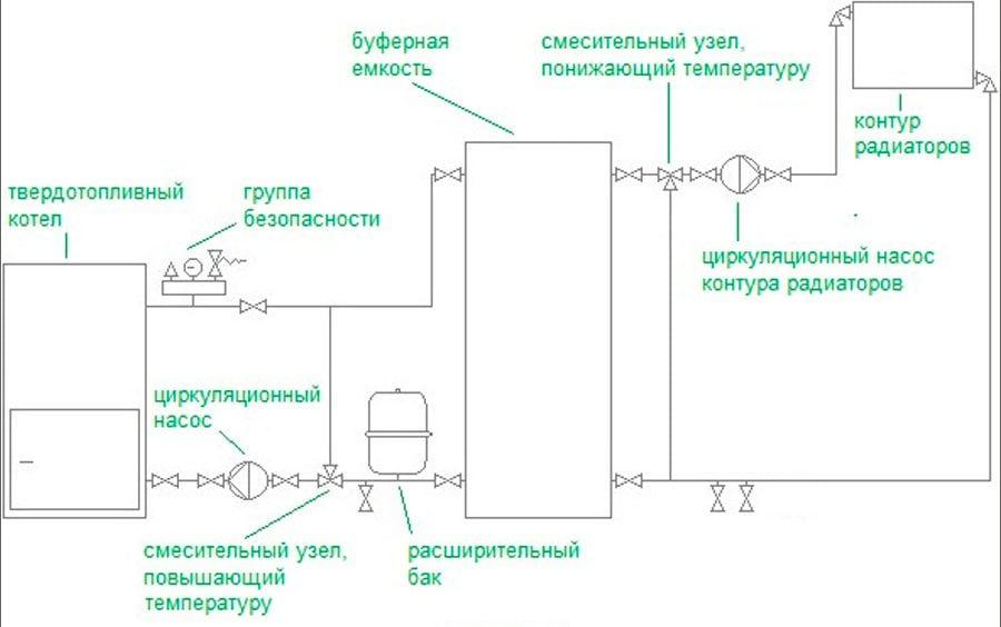 Схематичный рисунок подключения