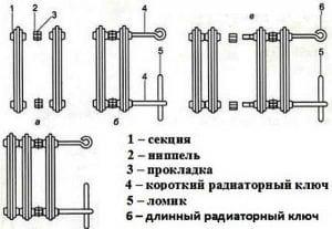 Соединение радиаторов из чугунаl